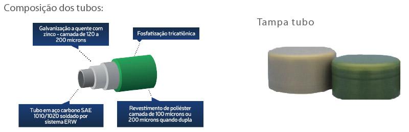 Peças tubulares. Peças com tubo de aço galvanizado e recebem pintura eletrostática em poliéster. Entrega para Campinas e região.